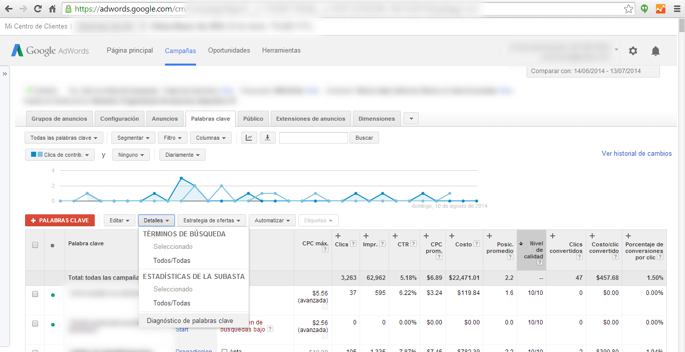 diagnostico de palabra clave de adwords