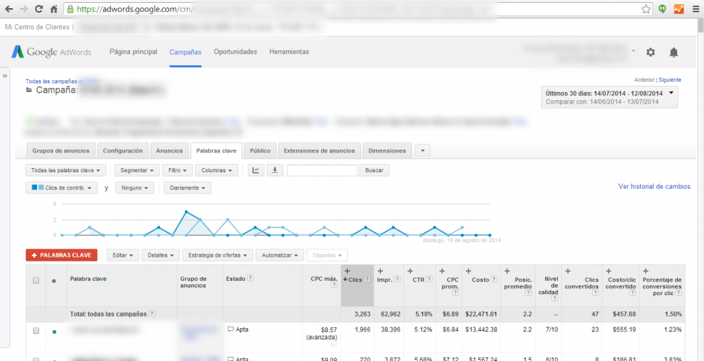 pestana palabras claves adwords